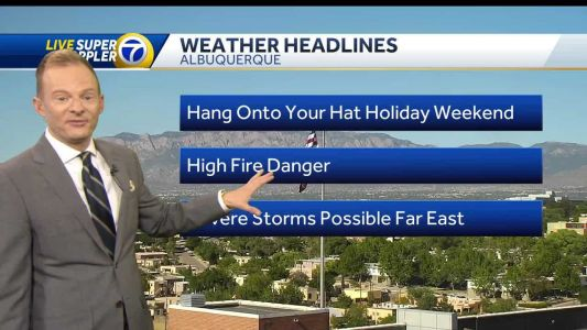 Hang onto your hat this holiday weekend