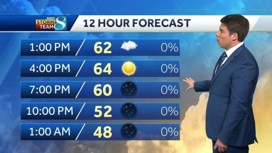 Clouds break for clear, cool Football Friday Night