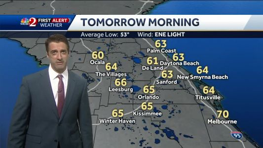 Warm weekend weather with a few isolated showers