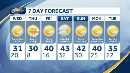 Cold stretch continues; temperatures to warm