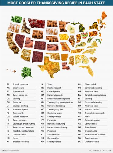 The most Googled Thanksgiving recipe in every state
