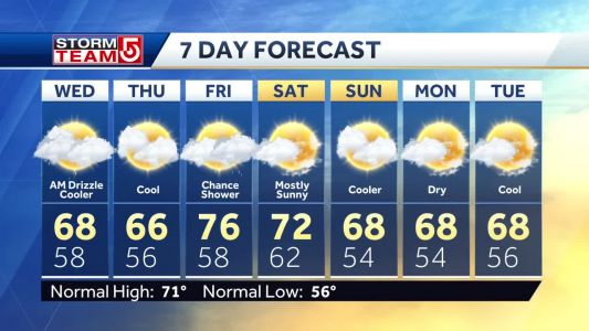 Video: Cloudy, drizzle for Wednesday morning