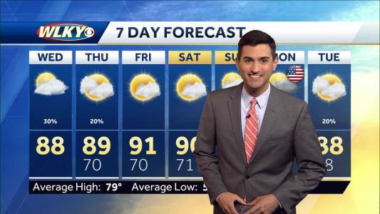 Warmer, more humid and a chance of showers
