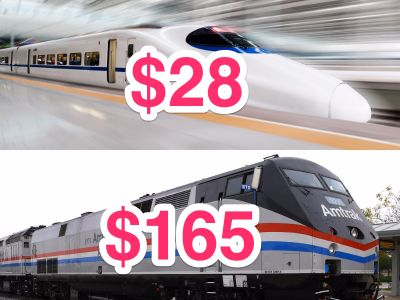 Here's how America's Amtrak compares to China's bullet trains