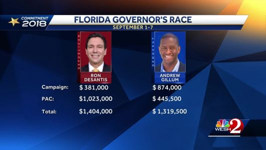 WESH 2 investigates campaign contributions, donor sources
