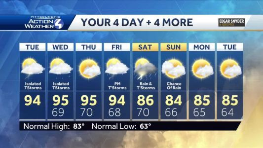 Heat wave continues, isolated T-Storms possible