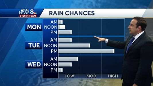 Some Sunshine Tomorrow, Strong Storms & Heavy Rain Possible Tuesday
