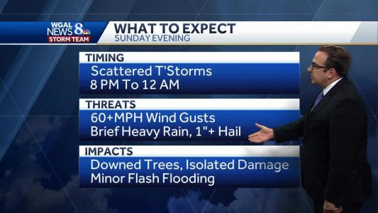 Scattered Strong Thunderstorms This Evening; Quiet & Warm Memorial Day