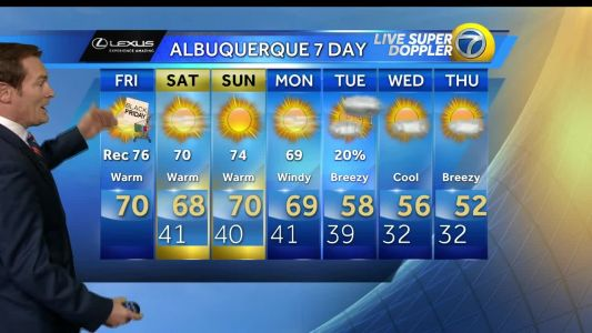 Eric Green's Friday Weather Forecast