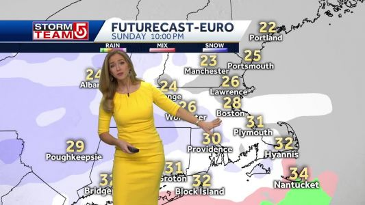 Video- Cool Weekend Ahead of Light Snow Monday