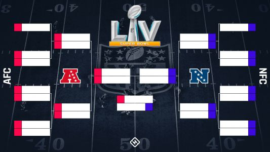 NFL playoff bracket 2021: Full schedule, TV channels, scores for AFC & NFC games