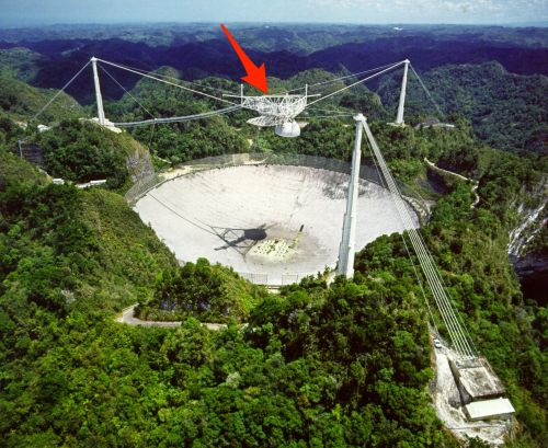 The Arecibo telescope's 900-ton platform has crashed into its disk below and destroyed the iconic radio observatory