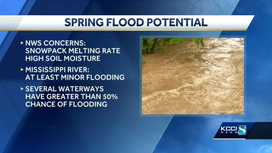 NWS flood report shows high river flood probability