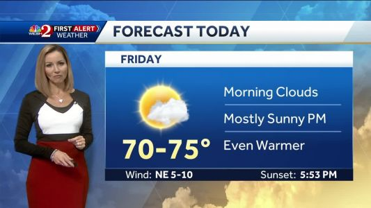 Beautiful Friday! Mostly sunny with highs in the 70s