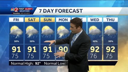 Tracking heat, storms