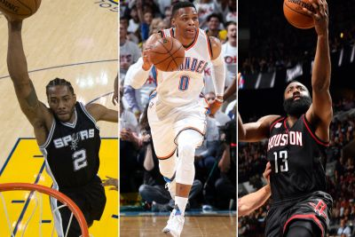 Who will win and who should win every NBA award
