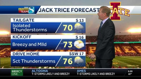 Isolated thunderstorms for Cyclone tailgating Saturday
