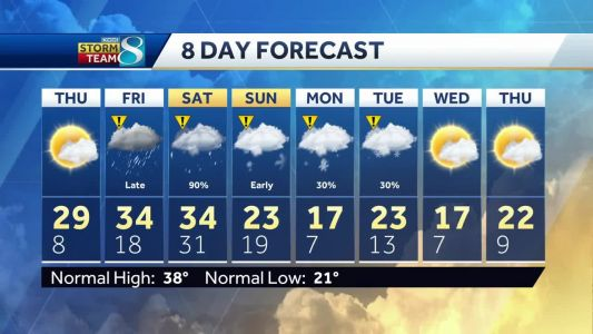 Videocast: Another snow system arrives this weekend