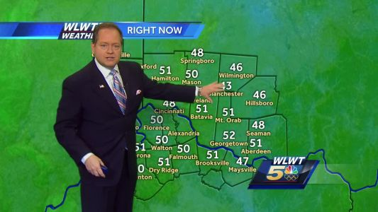 Weekend sunshine & mild temperatures
