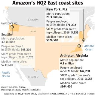 Amazon selects New York, Northern Virginia, for HQ2 expansion, reports say