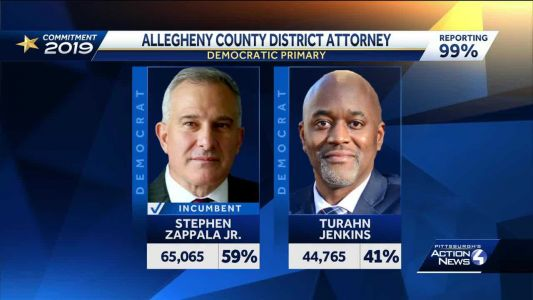 Allegheny County DA Stephen Zappala fends off primary challenge, 1st in 20 years