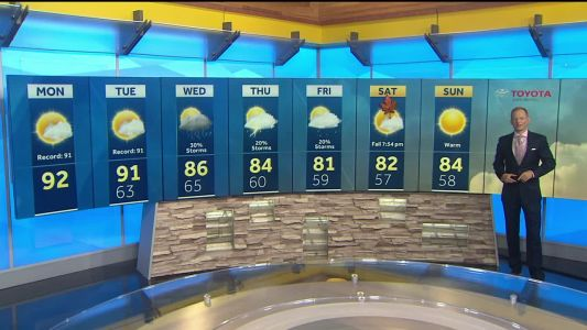 Byron Morton's Monday Weather Forecast
