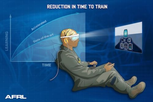 AFRL neurotechnology partnership aims to accelerate learning