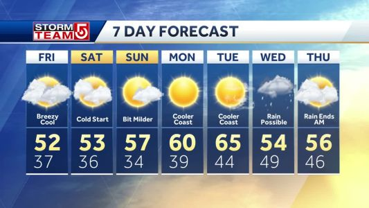 Video: Rain tapers off, some fog may develop