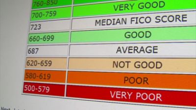 Good Question: What Goes Into Determining Credit Scores?