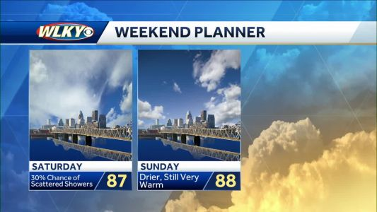 Weekend Weather Forecast