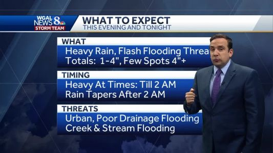 Heavy Rain This Evening & Tonight; Flash Flooding Possible