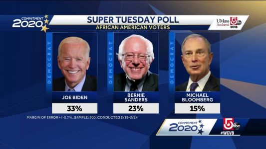 UMass Amherst/WCVB Poll: Who African-American voters think can beat Trump