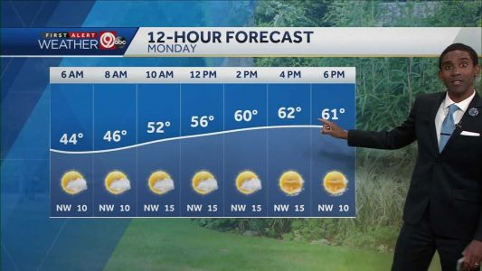 Slightly cooler Monday, upper 50s or low 60s this week