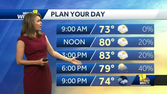 Cool start to Tuesday, T-storms in afternoon