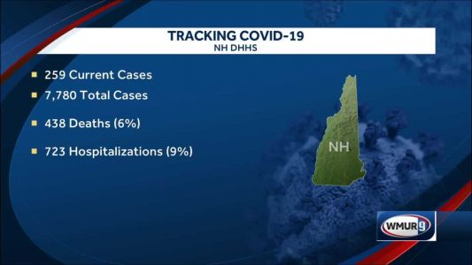 33 new cases, 1 new hospitalization from COVID-19 in NH