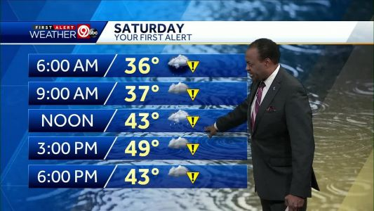 Rain moves in for your weekend