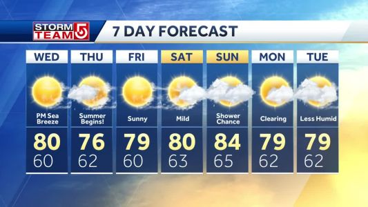 Video: Picture perfect weather ahead