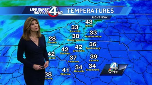 Videocast: Sun and Clouds