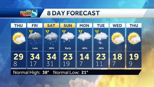 Videocast: Thursday will be mostly sunny, clouds late