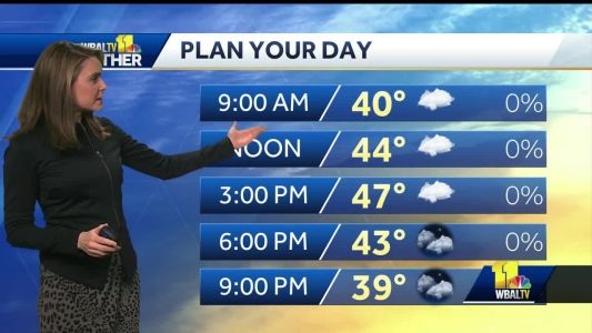 Temps settle in low 40s Friday morning