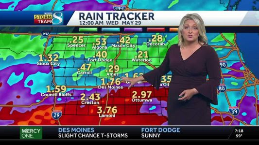 Videocast: More Rain On the Way
