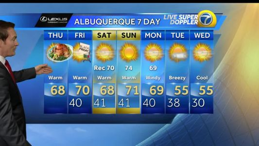 Eric Green's Thursday Weather Forecast