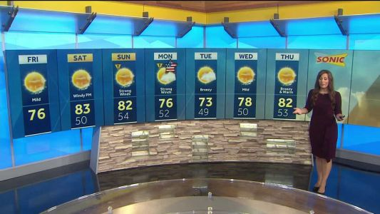 Mostly sunny with light winds today!