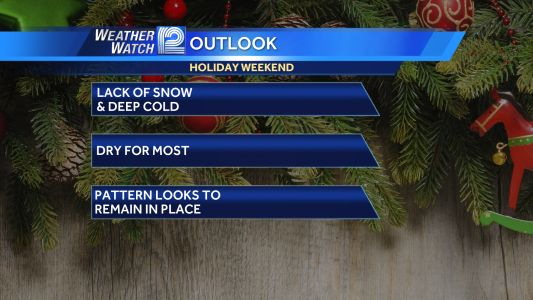 Weather Blog: Holiday Weekend Notes