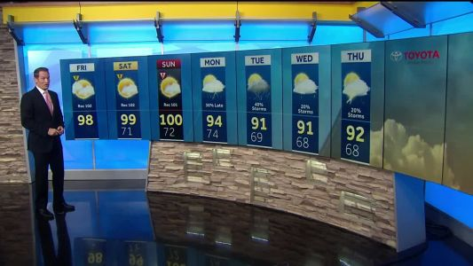 Dangerous heat set to hold through the weekend