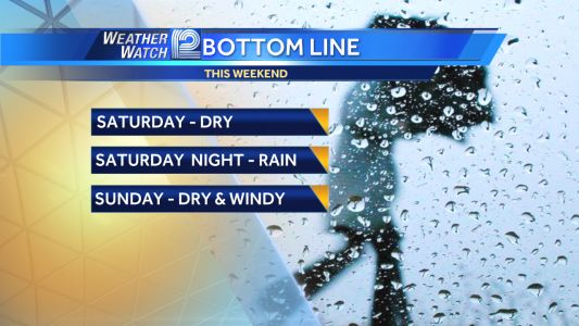 Weather Blog: Weekend Forecast: Rain & Wind, But Not A Washout