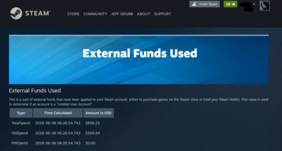 I've spent $858.25 on Steam, here's how much you've spent