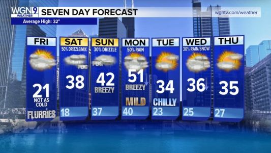 Chicago-area awaits spring-like thaw just days after bitter cold