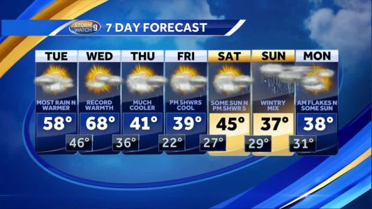 Watch: Record warmth expected Wednesday