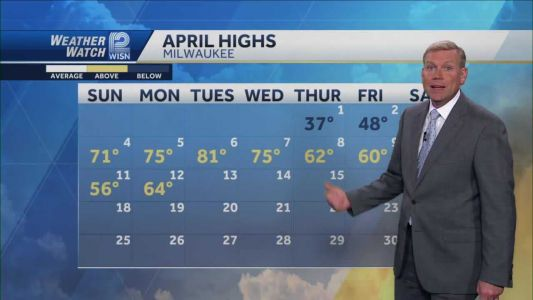 Weather: Cooling Down